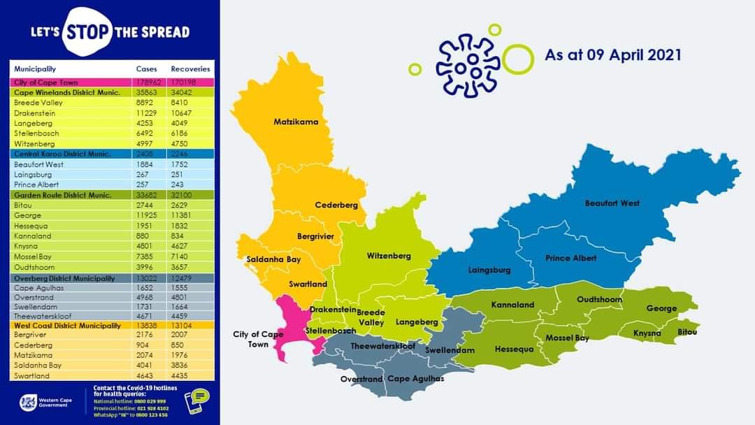 Western Cape COVID-19 update